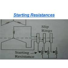 starting of slip ring induction motor explained in an easy manner these motors are used where the load is intermittent and comes on very sharply for brief periods such as a punching machine a heavy flywheel is fitted in