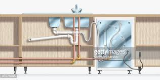 How Can I Connect Dishwasher Waste Pipe To Sink Waste Pipe  Home Connecting A Washing Machine To A Kitchen Sink