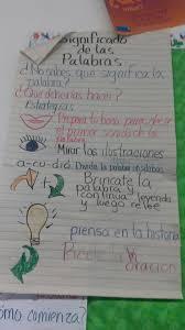 Significado De Las Palabras Dual Language Classroom