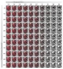 Шпаргалка по настройке v ray материалов 3d 3dmax vray 3d шпаргалка 3ds maxart tutorialstexturecorona rendersketchup modelblender