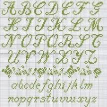 Crochet Letters Patterns Amazing Nice Crochet Letter Patterns Archives Beautiful Crochet Patterns