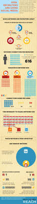 1000 images about recruitment infographics a well how recruiters are using social media