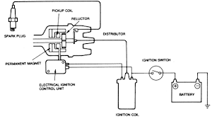 hyundai excel wiring diagram wiring diagram and schematic hyundai car radio stereo audio wiring diagram autoradio connector