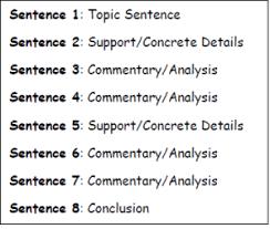 commentary essay commentary essay topics easy essay ideas easy essay easy essay com sports argumentative essay topics