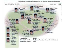 Seattle Depth Chart Byte Sized State Of The Depth Chart 1b Detect O Vision