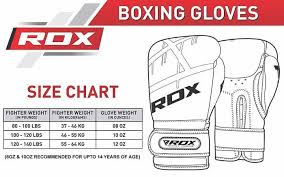 Title Boxing Shorts Size Chart Rdx Products Size Charts Measurement Guide