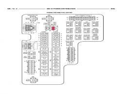 2002 dodge durango fuse panel diagram wiring diagrams 2000 dodge dakota fuse box layout at 2002 Dodge Dakota Fuse Panel Diagram
