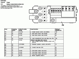 2008 c300 fuse diagram on 2008 download wirning diagrams 1998 mercedes c230 fuse box diagram at Fuse Box 2003 Mercedes Benz C230
