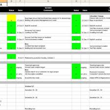 Status Report Template Cyberuse With Project Daily Status Report