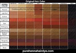 Lush Henna Hair Dye Color Chart Www Bedowntowndaytona Com
