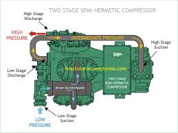 two stage thermostat wiring diagram wirdig civic radio wiring diagram on window ac compressor wiring diagram
