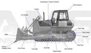 new holland bulldozer replacement parts new holland bulldozer diagram