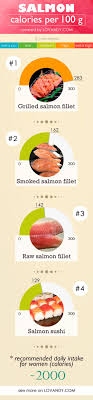8 Oz Salmon Calories 100 Best Healthy Food Recipes Ever