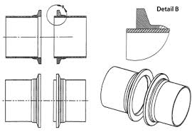 Muffler Clamp Size Chart V Band Clamps Sealing Flanges