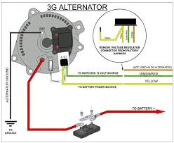 wiring 3g alternator to ron f harness ffcars com factory five realize that i ve suggested you put in a larger wire as shown in the pictures above however you don t need to you can cut off the red rf pigtail and