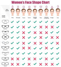 Glasses And Face Shape Chart Choosing Your Frames In 2019 Long Face Shapes Glasses For