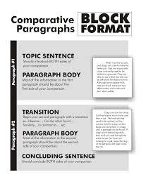 Block Paragraph 12english