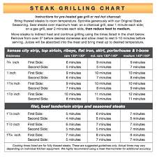 16 Essential Tips For Cooking The Perfect Steak Cooking