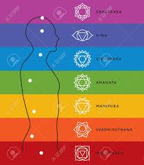 Chakra System Chart Chakra System Of Human Body Chart