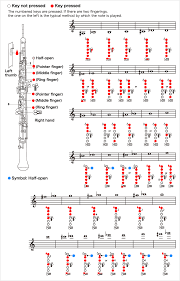 62 Prototypic Piccolo Finger Chart All Notes
