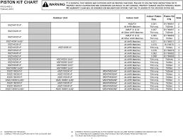 Goodman Piston Size Chart R410a Piston Kit Chart Warning Pdf Free Download
