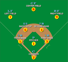 baseball positions   wikipediabaseball positions svg