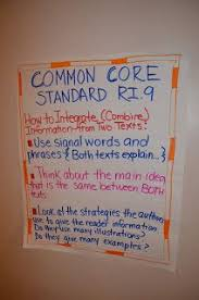 Common Core Anchor Charts Common Core Anchor Chart Ideas Maybe Ill Make Them Before