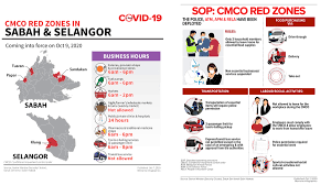 You'll need to write a travel letter to and visit your nearest police station to get it stamped. Cmco In Areas In Sabah Klang From Oct 9