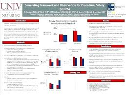 Scientific Poster Template Free Research Presentation And