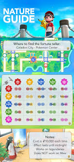 Let S Go Eevee Nature Chart Made A Mobile Friendly Fortune Teller Nature Guide