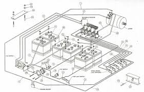 88 03 vglidecoils 36v wire simple electric outomotive circuit 1988 Yamaha Golf Cart Wiring Diagram club car 81 83 wire simple electric outomotive circuit routing install setup 1988 club car wiring Yamaha G2 Gas Golf Cart Wiring Diagram