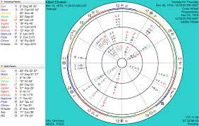 Alchemy Birth Chart 48 Faithful Astrological Chart Wheel