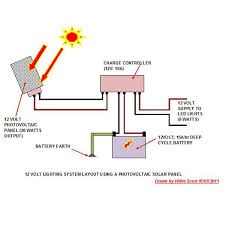 photovoltaic cell wiring diagram wiring diagram photovoltaics off grid