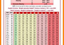 Height Weight Chart Metric Male Height Weight Chart In Kg Easybusinessfinance Net