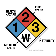 Hazardous Materials Identification System Hmis Labels
