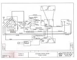 ez go golf cart wiring diagram 48 volt modern design of wiring ez go wiring diagram 36 volt 1995 club car wiring diagram 1995 48 rh daytonva150 com 1988 ezgo marathon golf cart battery wiring 1983 ez go golf cart wiring