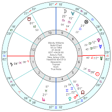 Wendy Williams A Compulsive Attention Seeker Astroinform