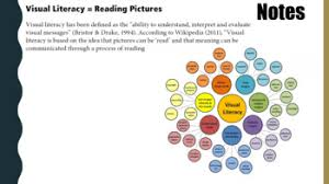 Visual Literacy Definitions Media Literacy Lesson Analyzing Visual Media Sources