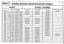 all garage door spring size calculator
