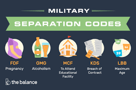 Military Involuntary Separation Pay Charts