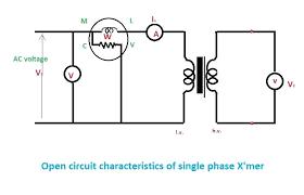 meter wiring diagram ct meter panel wiring diagram meter wiring diagram watt meter wiring diagram wiring diagram meter wiring diagram of wiring diagram electric meter wiring diagram