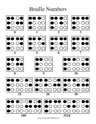 Braille Numbers Chart 1 100 All Braille Numbers Are Preceded By The Same Raised Dots As