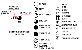 Private Pilot Lesson 14 Aviation Weather Services