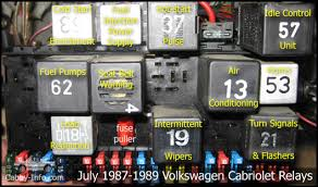 1986 f150 fuse box diagram on 1986 images free download wiring 97 Vw Jetta Fuse Box Diagram 1986 f150 fuse box diagram 10 02 f150 fuse box diagram 99 f150 fuse box diagram 97 vw jetta fuse box diagram