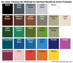 Cerakote Color Chart 200 Mcmillan Stock Colors Photos Precisionrifleblog Com