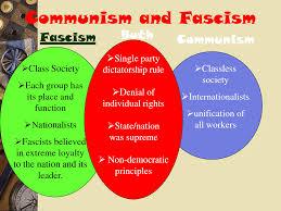 Communism Vs Fascism Chart Coladot