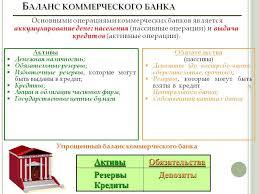 Структура бухгалтерского баланса коммерческого банка ru курсовые работы по структура бухгалтерского баланса коммерческого банка дисциплине Бухгалтерский Д47 финансовый учет в Закрепление тем курсовых работ по