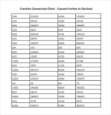 Inch Fraction To Decimal Chart Pdf Bedowntowndaytona Com