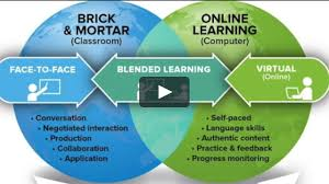gain a competitive advantage for your school of learning that combines traditional classroom lessons lessons that use computer technology and be given over the internet blended learning
