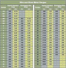 Sheet Steel Gauge Chart Metal Gauges Doxxo Co